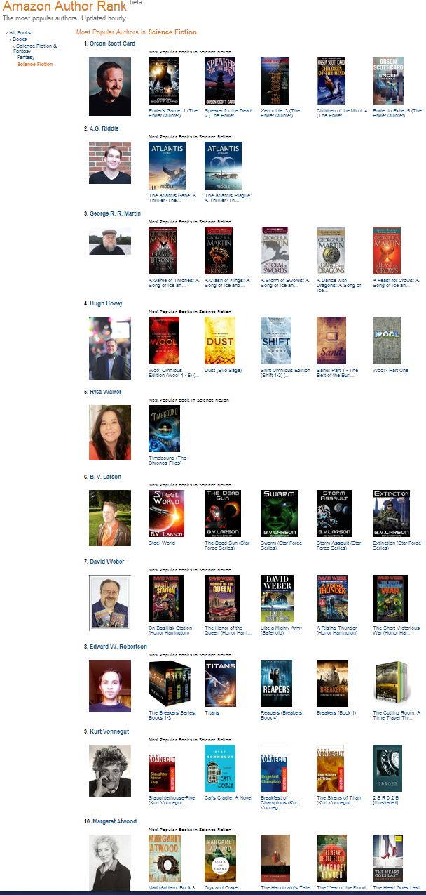 Dont anyone put me in charge hugh howey sf top 10 fandeluxe Gallery